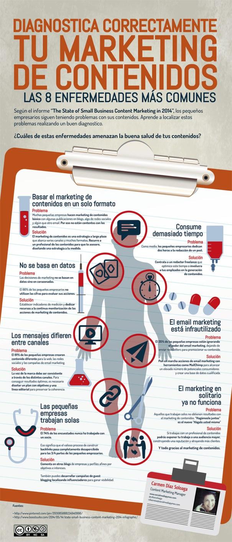 8 enfermedades del Marketing de Contenidos